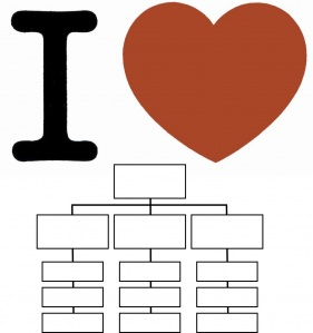 i-heart-the-org-chart
