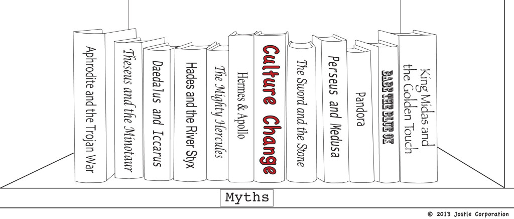4 myths about cultural change