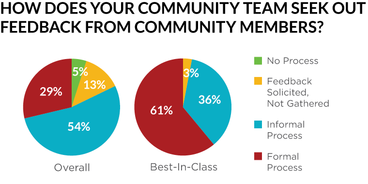 community-feedback.png