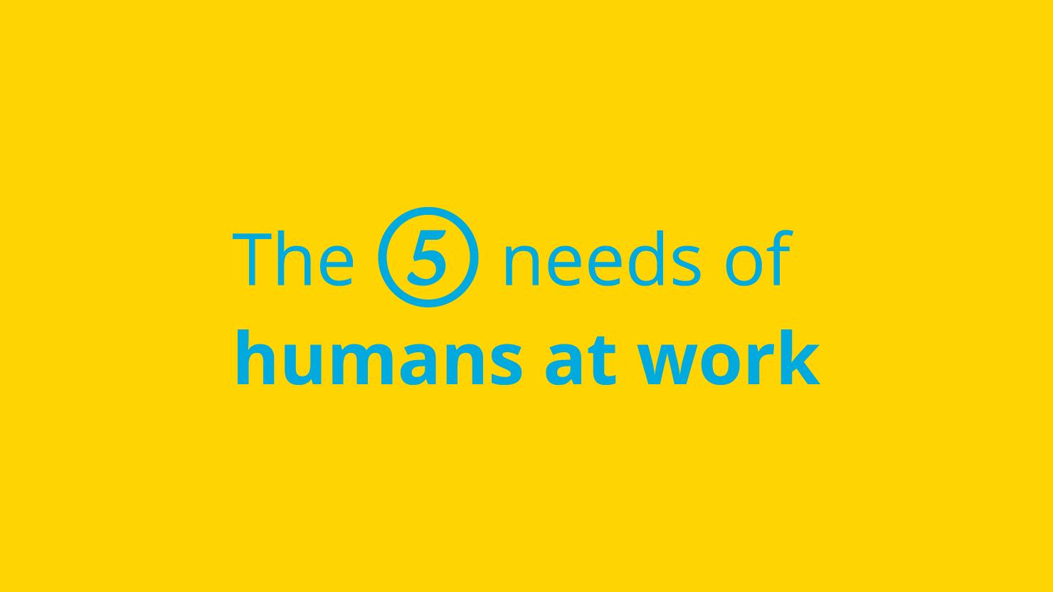 five-human-needs16x9.png