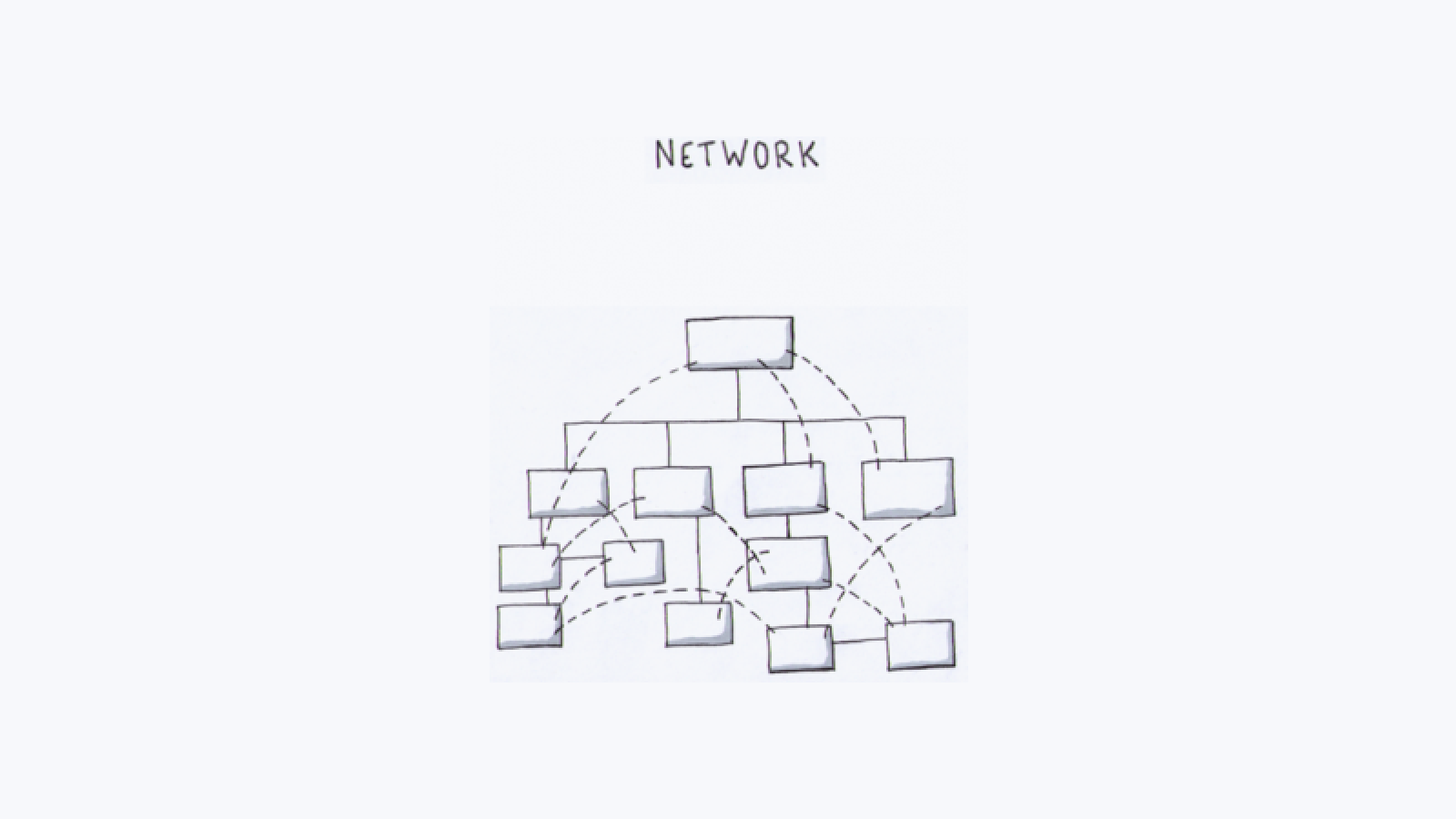 It's not the size of your network, but who you connect with…
